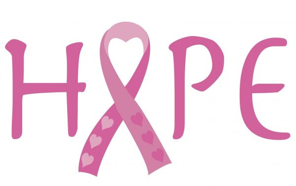 Breast Cancer Awareness Everyday