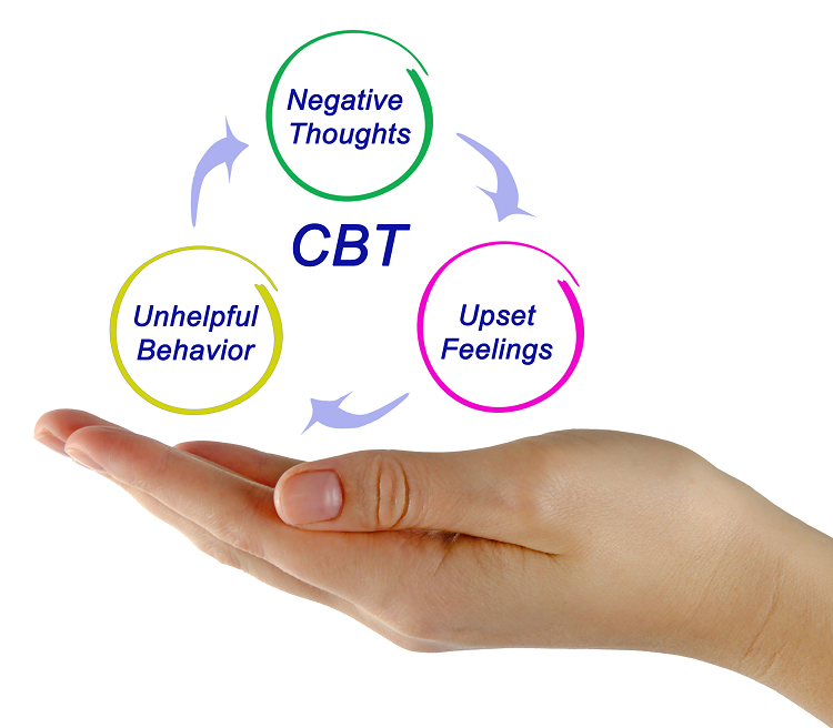 How Simple CBT Techniques Can Help You Lose Weight